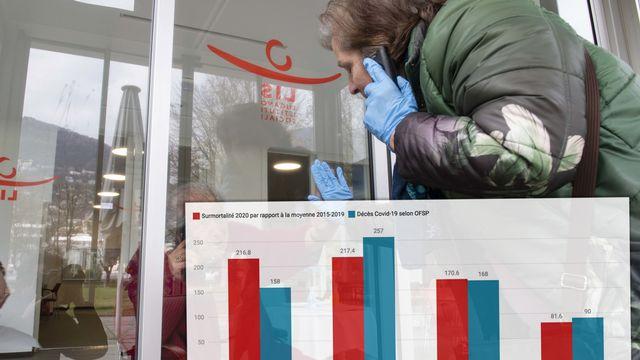 Au Tessin, les chiffres révèlent des décès covid-19 non recensés. [RTS]