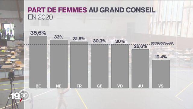 Le parlement neuchâtelois refuse à nouveau d'introduire des quotas féminins sur les listes électorales. [RTS]