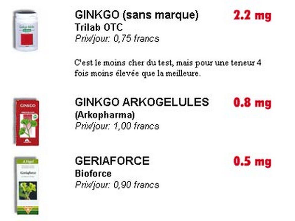 4. Ginkgo & Geriaforce