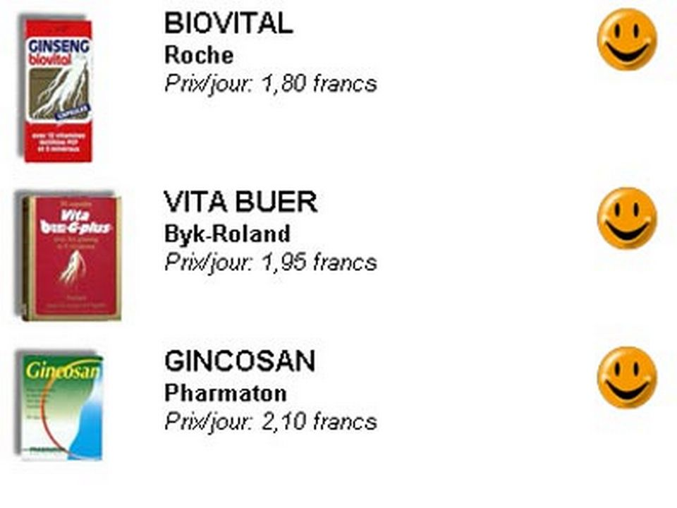 7. Biovital, Vita Buer & Gincosan
