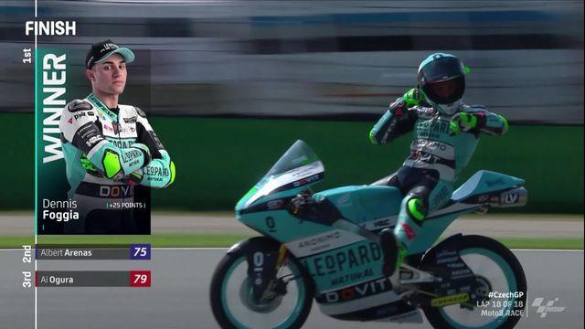 GP de République Tchèque (#4), Moto3: la victoire pour Foggia (ITA) [RTS]