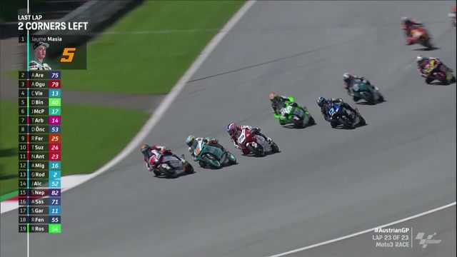 GP d'Autriche (#5), Moto3: victoire sur le fil d'Albert Arenas (ESP) [RTS]