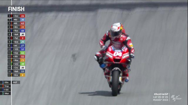 GP d'Autriche (#5), MotoGP: Andrea Devizioso (ITA) s'impose [RTS]