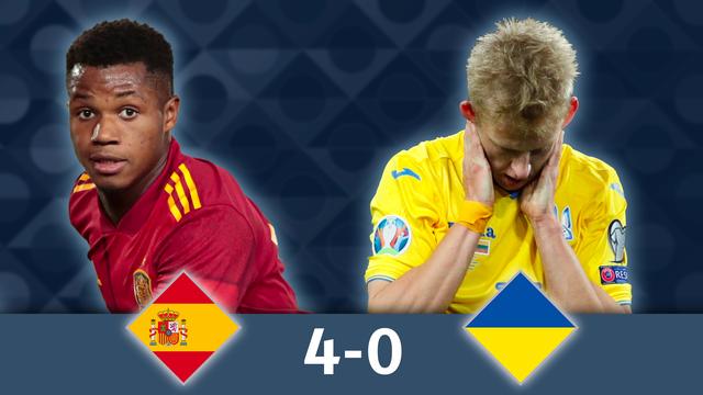 Gr.4, Espagne - Ukraine (4-0): Ansu Fati plus jeune buteur de l'histoire de La Roja
