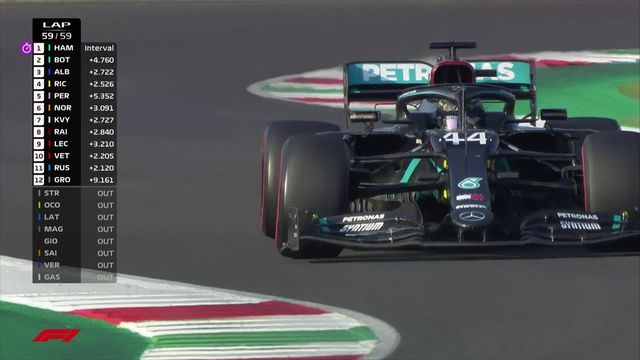 GP de Toscane (#9): Hamilton (GBR) s'impose devant son coéquipier Bottas (FIN) [RTS]