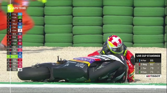 MotoE, GP d'Emilie-Romagne (ITA): victoire de Ferrari (ITA), Aegerter termine 16e après une chute [RTS]