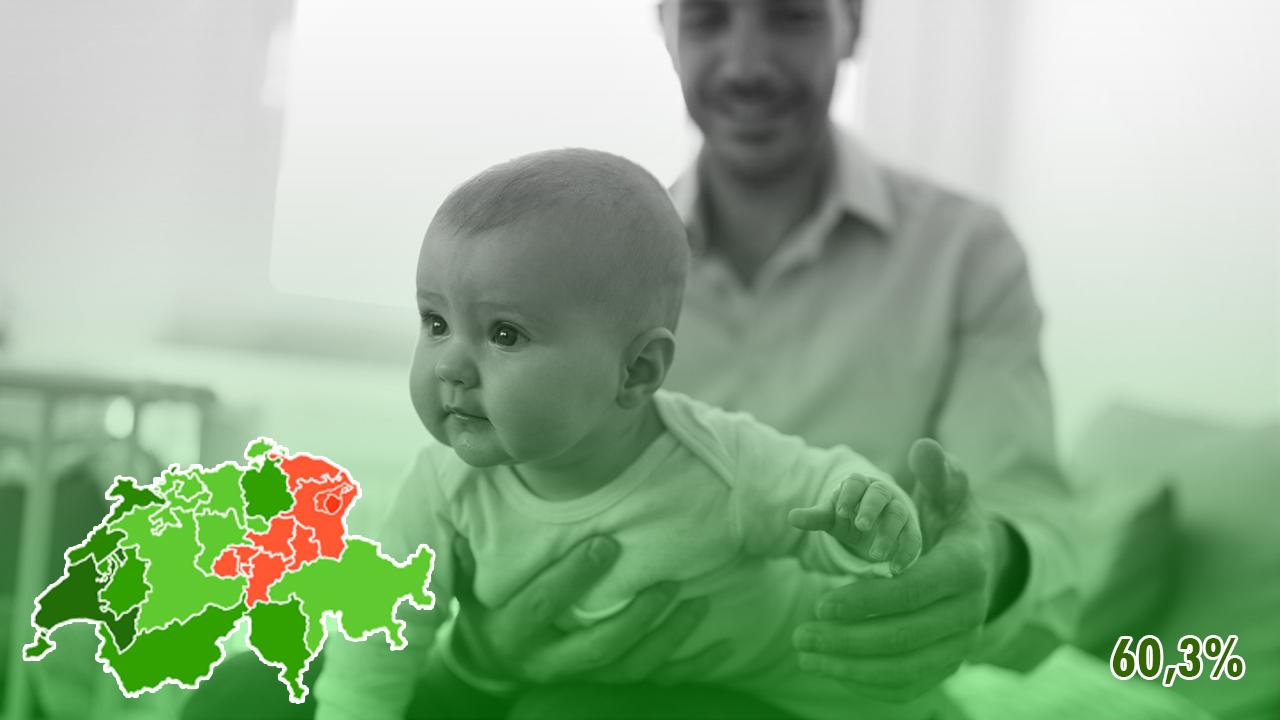 Un congé paternité de deux semaines va être introduit en Suisse. [Gaetan Bally - Keystone]