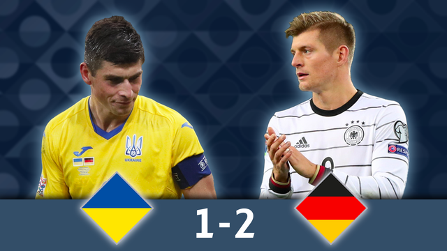 Gr.4, Ukraine - Allemagne (1-2): l'Allemagne s'impose en Ukraine avant d'affronter la Suisse