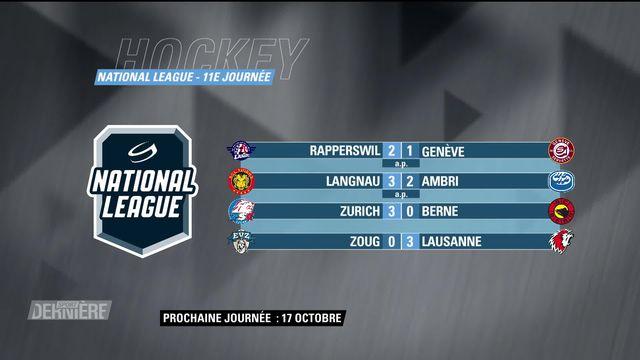 Hockey: Résumé de la 11e journée [RTS]