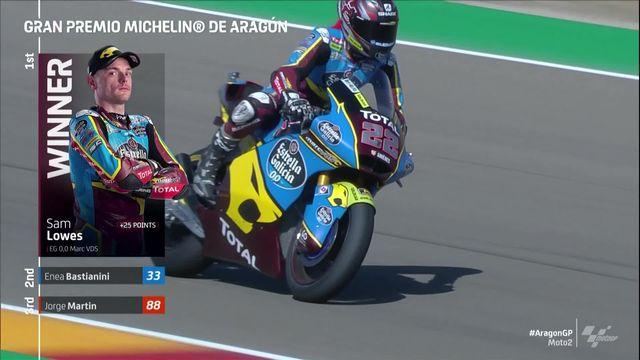 GP d'Aragon (#9), moto2: Sam Lowes (GBR) s'impose, Lüthi (SUI) 12e [RTS]