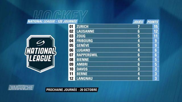 Hockey: National League, 2e partie [RTS]