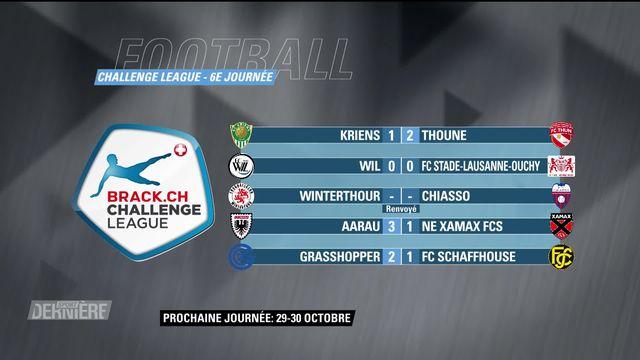 Challenge League, 6e journée: résultats et classement [RTS]
