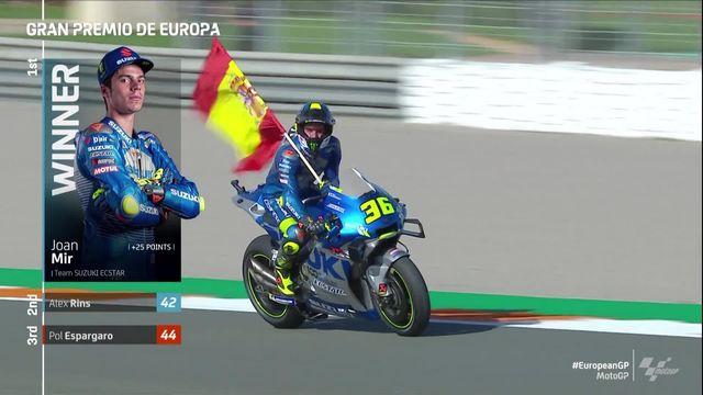 GP de Valence (#11), MotoGP: victoire de Joan Mir (ESP) [RTS]