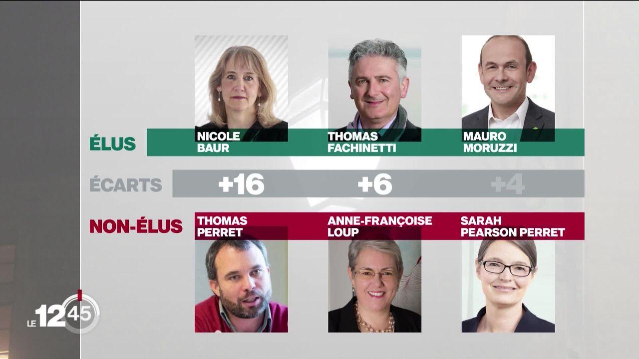 À Neuchâtel le parti SolidaritéS réclame un recomptage du scrutin du 25 octobre en raison du bug informatique [RTS]