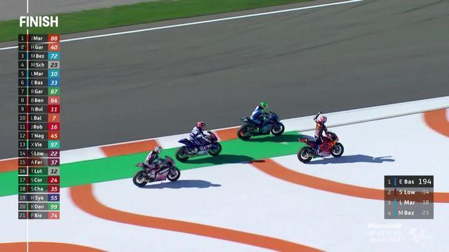 GP de Valence (#12), Moto2: victoire de Jorge Martin (ESP) [RTS]