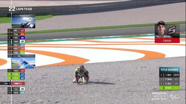 GP de Valence (#12), MotoGP: Johann Zarco part dans le décor [RTS]