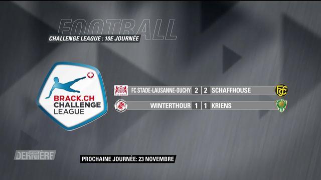 Challenge League, 10e journée: résultats et classement [RTS]
