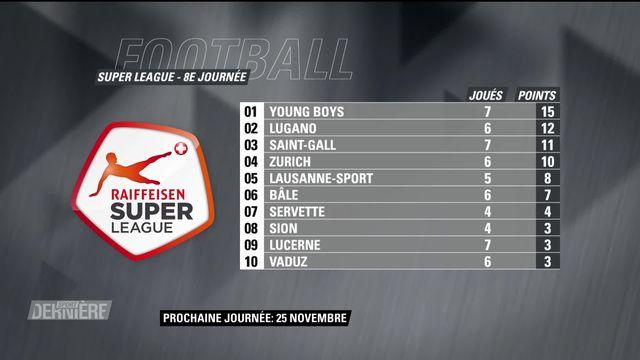 Super League, 8e journée: résultats et classement [RTS]