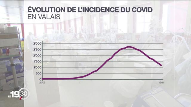 Les conséquences de la crise du Covid-19 sur le canton du Valais. [RTS]