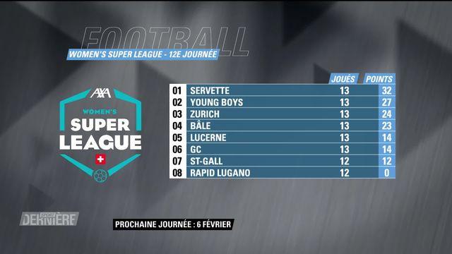 Women's Super League, 12e journée: classement [RTS]