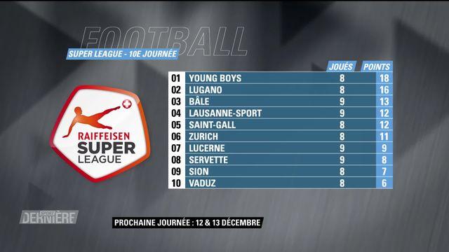 Super League, 10e journée: classement [RTS]