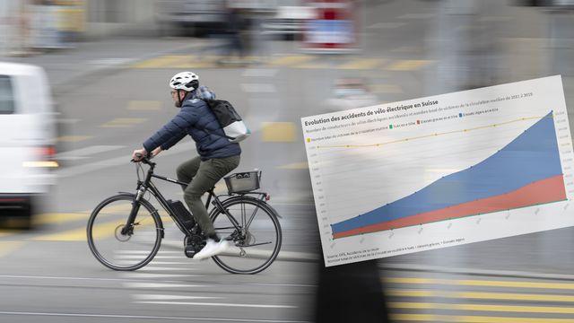 Un conducteur de vélo électrique sur le Limmatquai à Zurich. [Gaëtan Bally - Keystone]