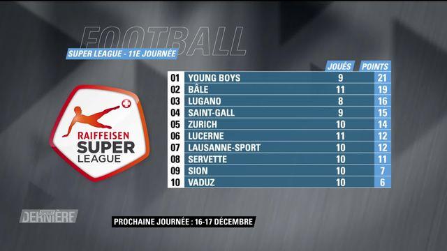 Super League, 11e journée: résultats et classement [RTS]