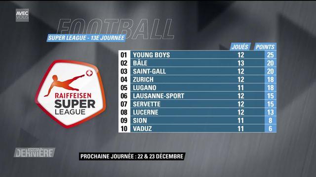 Super League, 13e journée: résultats et classement [RTS]