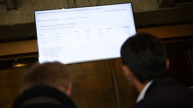 Le bug en 2019 lors de l'élection aux Etats à Fribourg dû au code du logiciel. [Anthony Anex - Keystone]
