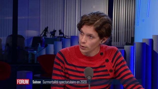 Surmortalité spectaculaire en Suisse en 2020 [RTS]