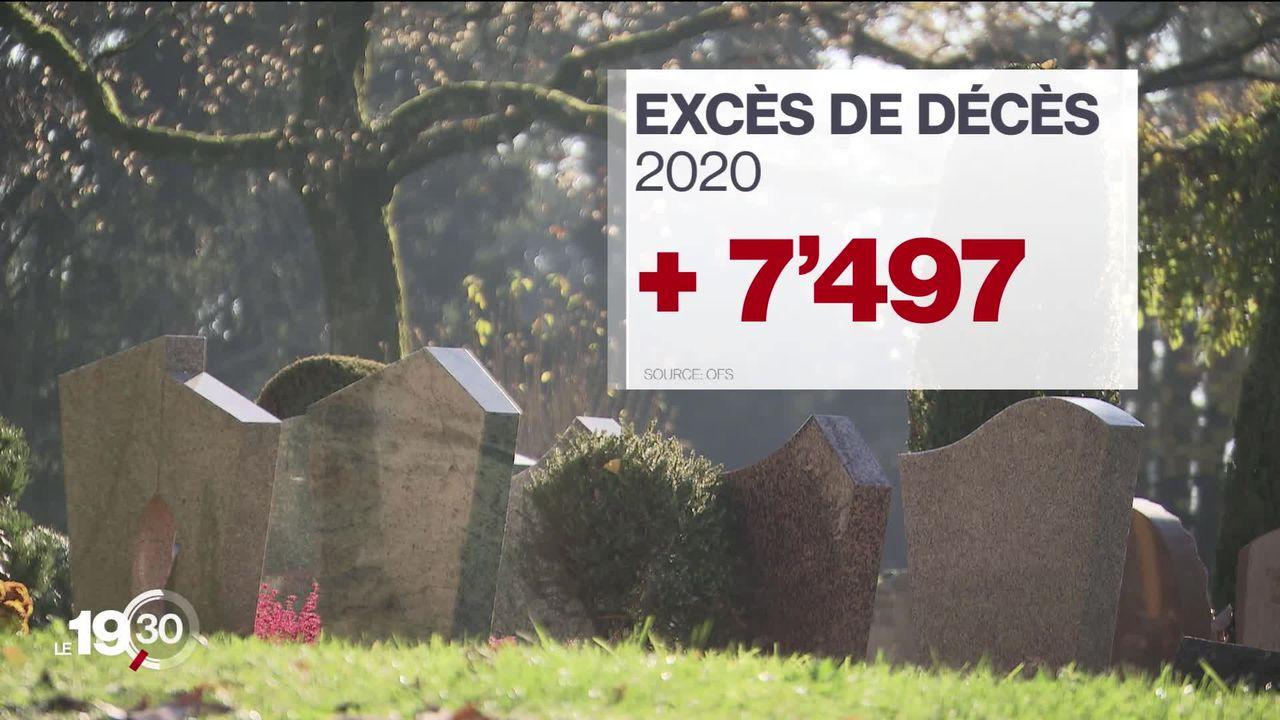 La Suisse enregistre une surmortalité en 2020: plus de 10% de décès par rapport 2019. [RTS]