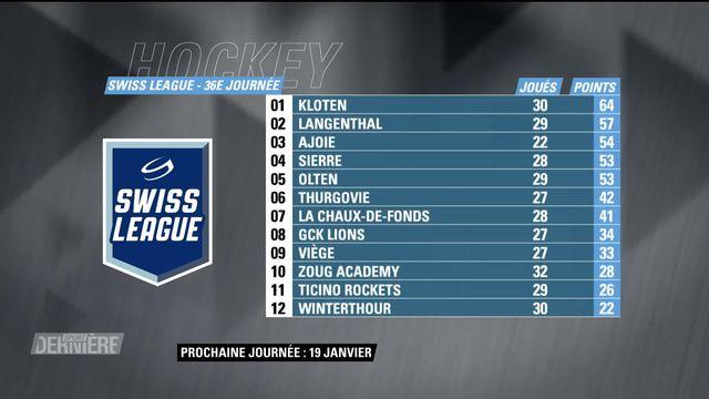 Swiss League, 36e journée: résultats et classement [RTS]