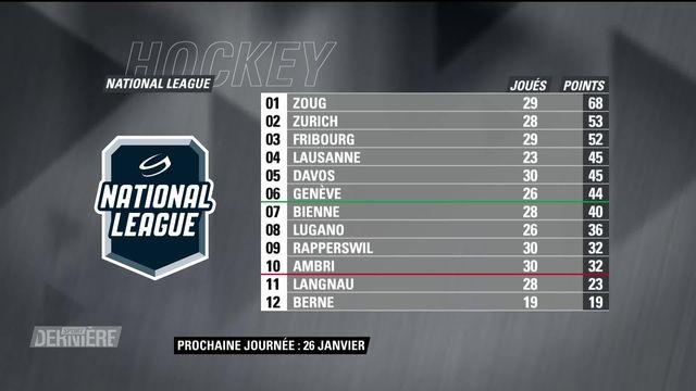 National League: classement [RTS]