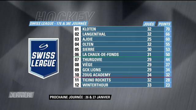 Swiss League, 17e et 38e journée: résultats et classement [RTS]