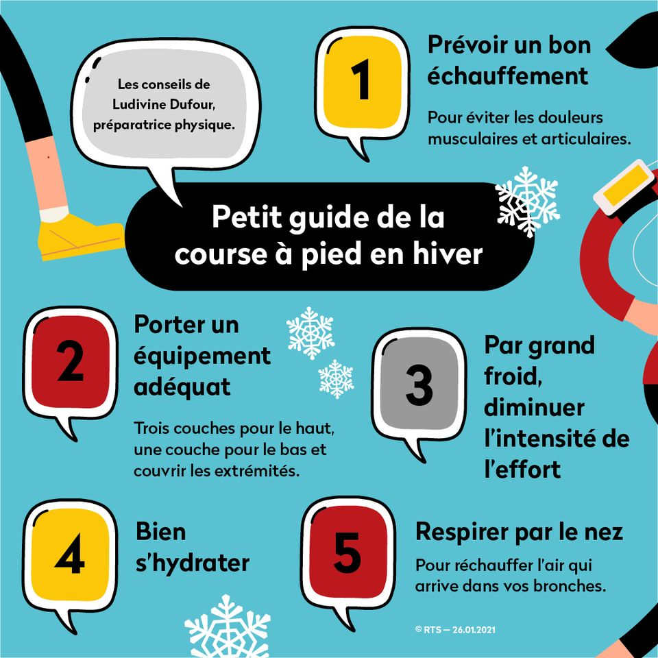Les conseils d'On en parle pour courir en hiver. [On en parle - RTS]