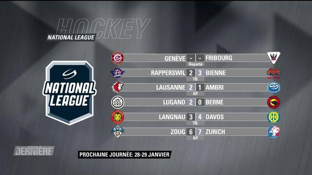 Nationale League: résultats et classement [RTS]