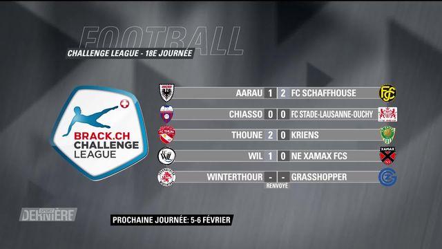 Challenge League, 18e journée: Résultats et classement [RTS]