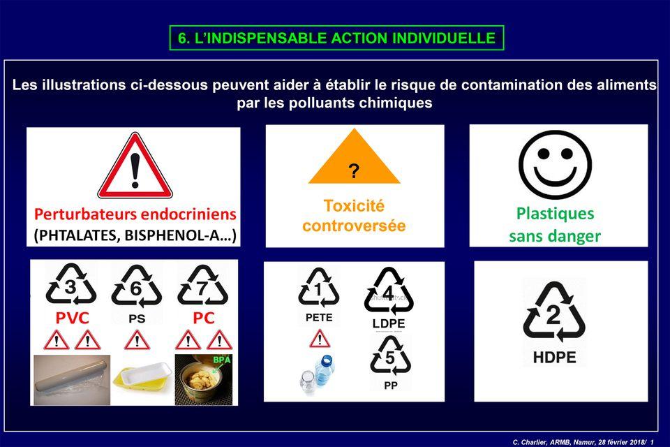 Schéma aidant à établir le risque de contamination des aliments par les polluants chimiques. [C. Charlier, ARMB, Namur, 28 février 2018]