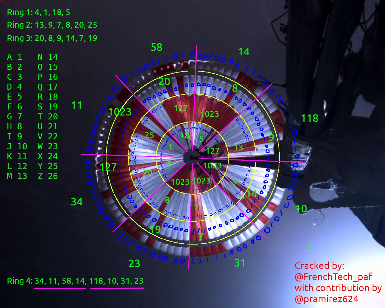 A partial explanation of the code hidden in the Perseverance parachute, decrypted by Maxence Abela. [@meithan42 - Twitter]