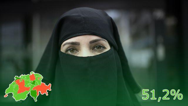 "Le résultat définitif de l'initiative ""anti-burqa"". [Gian Ehrenzeller - Keystone]"