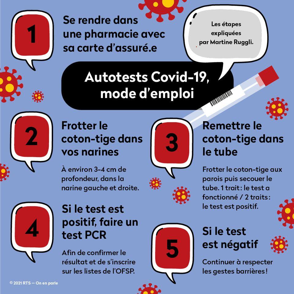 Autotests Covid, mode d'emploi. [On en parle - RTS]