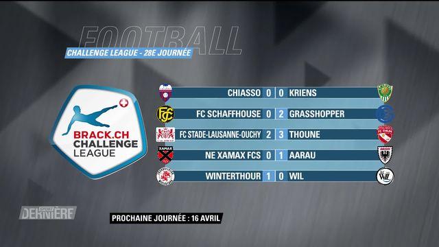 Challenge League, 28e journée: résultats et classement [RTS]