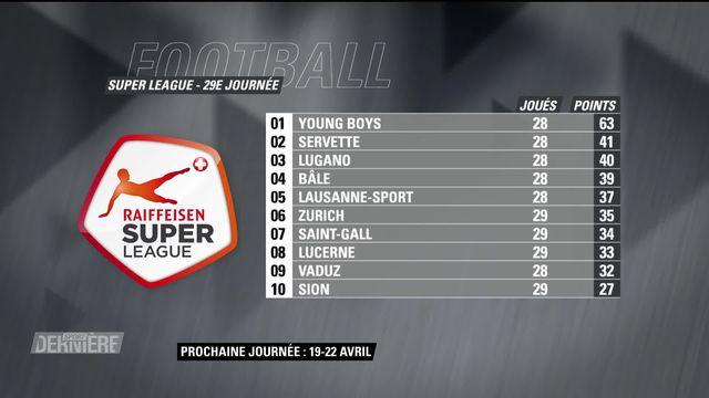 Super League, 29e journée: résultats et classement [RTS]