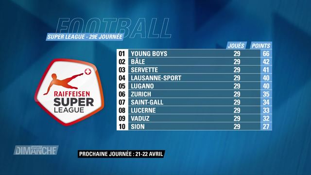 Football, Super League: classement [RTS]