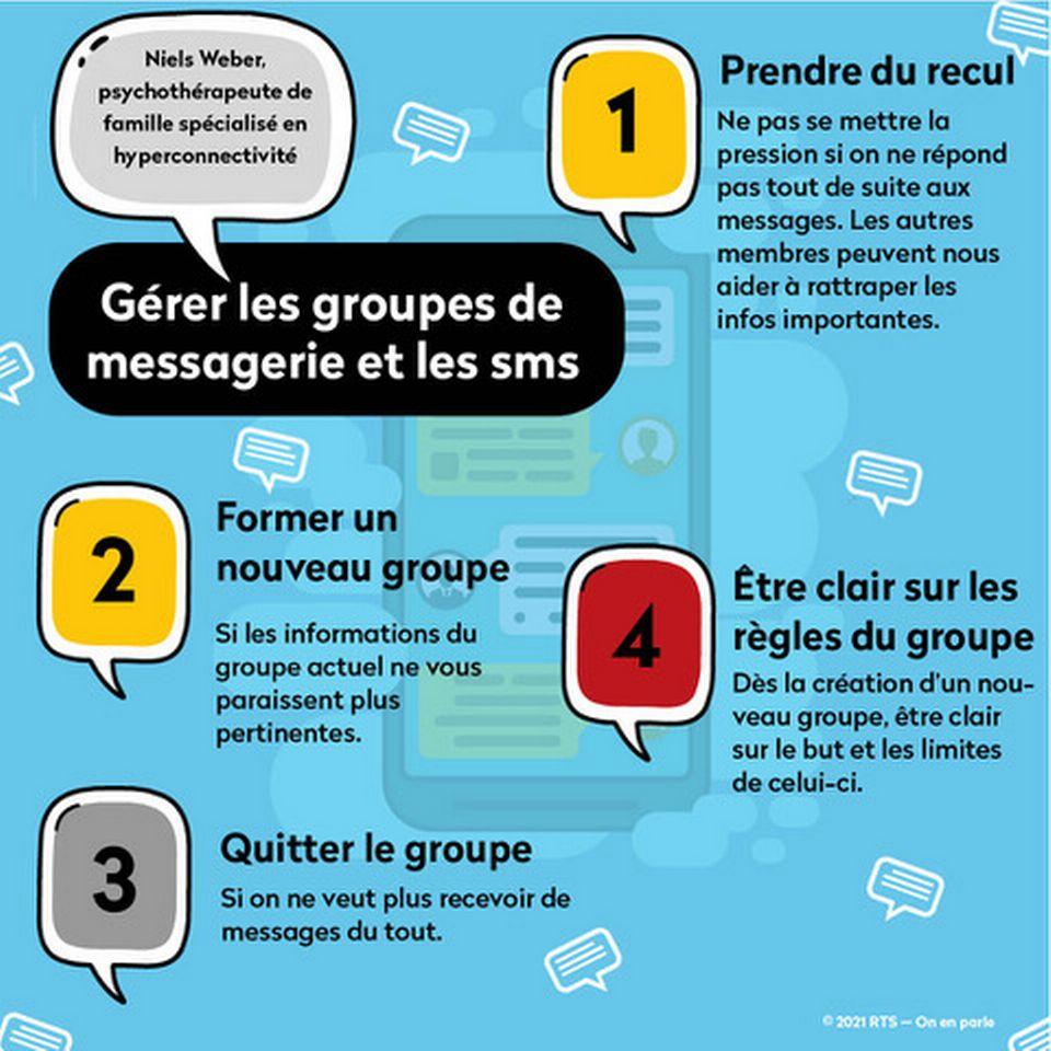 Infographie: gérer les groupes de messagerie et les sms [RTS]