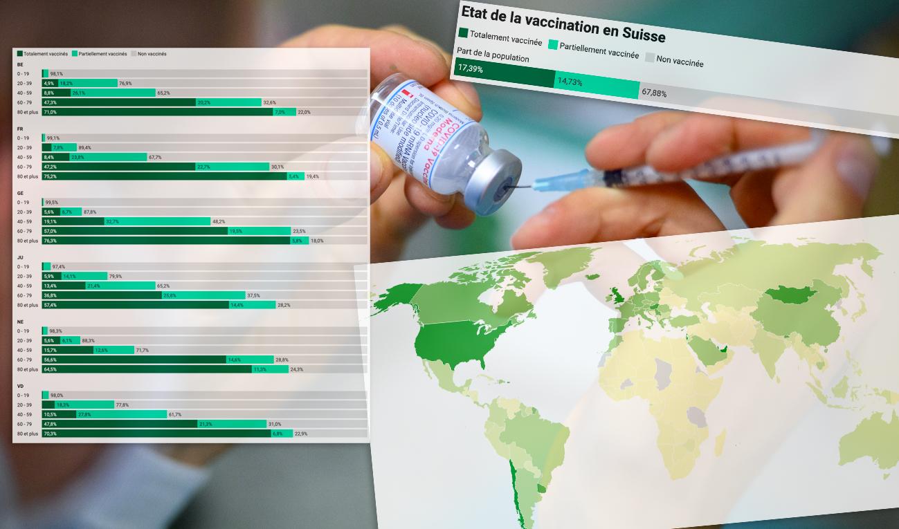 La vaccination en chiffres et cartes