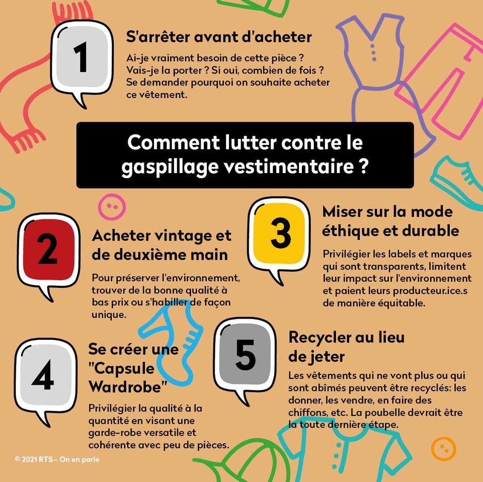 Comment lutter contre le gaspillage vestimentaire? [Sylvie Ravussin/redcollegiya - RTS/Depositphotos]