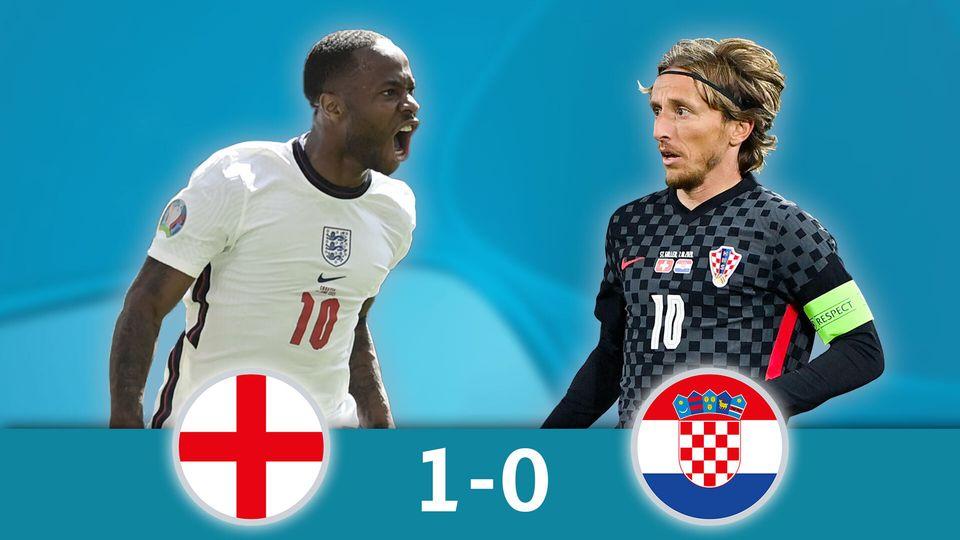 Angleterre - Croatie