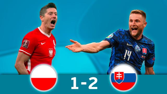 Pologne - Slovaquie (1-2): Skriniar muselle Lewandowski et offre le victoire à la Slovaquie