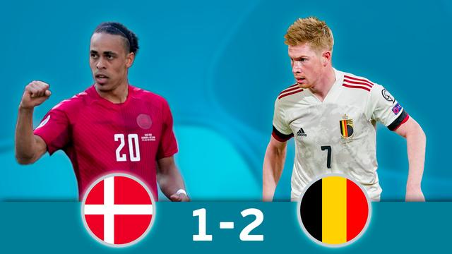 Danemark   Belgique